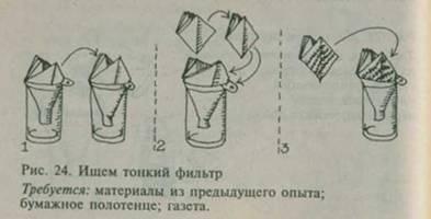 zagolovok: как сделать фильтр из бумаги для химии